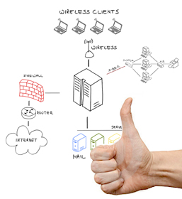 sistemas_ok